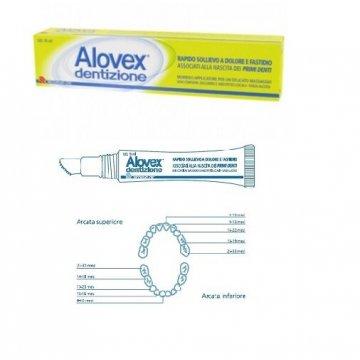 Alovex Dentizione Gel Primi Dentini 10ml